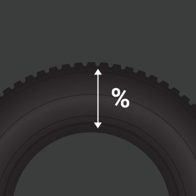 The profile is 40% of tyre width